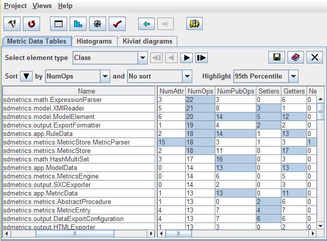 Sdmetrics The Design Quality Metrics Tool For Uml Models Screenshots